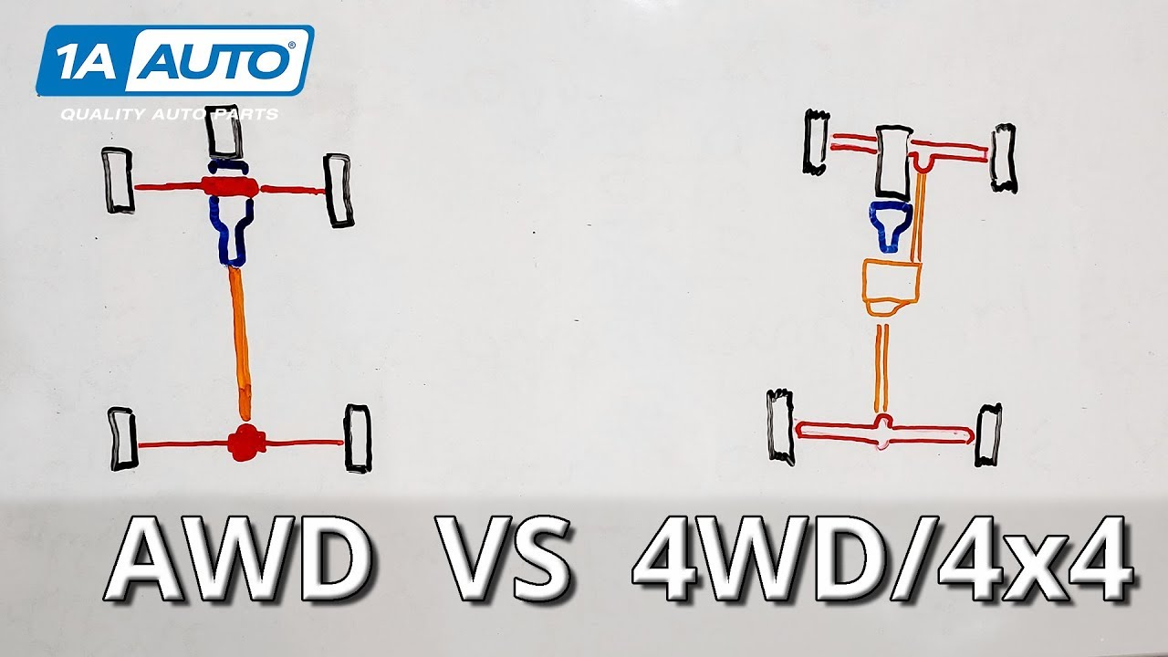All Wheel Drive vs 4 Wheel Drive Differences in Car vs Truck vs SUV